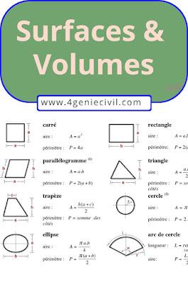 les surfaces et les volumes des formes géométriques pdf
