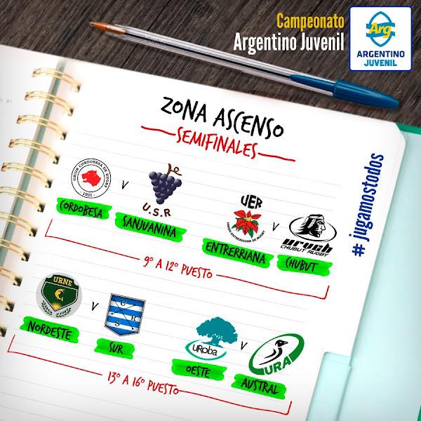 SEMIFINALES ZONA ASCENSO #ArgentinoJuvenilM18