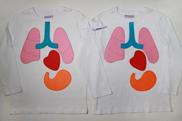 camisetas del cuerpo humano