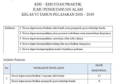 Kisi-kisi Ujian praktek IPA Tahun 2019