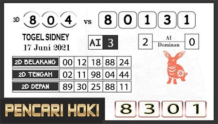 Prediksi Pencari Hoki Sdy Kamis 17-jun-2021