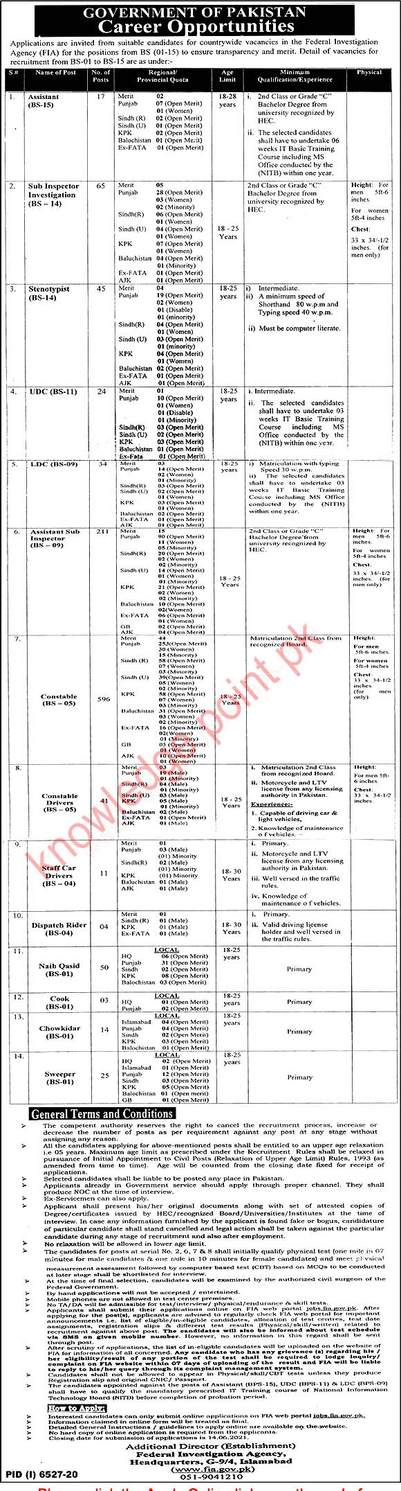 Latest Jobs in Federal Investigation Agency FIA 2021 - Apply online  1150  Posts