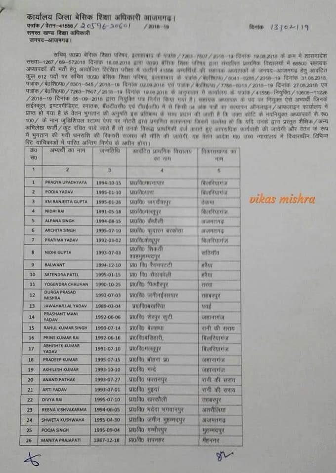 आज़मगढ़:68500 शिक्षक भर्ती में नियुक्त 162 शिक्षकों का वेतन आदेश जारी