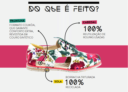Autossustentável: Insecta Shoes