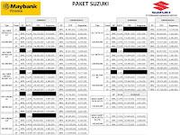 Harga Kredit Mobil Suzuki Batam Mei 2020 MyBank