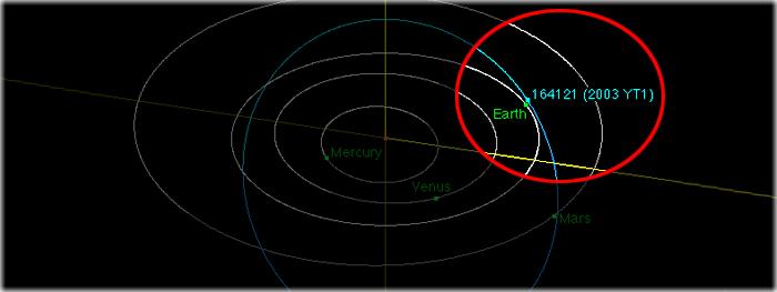 asteroide faz máxima aproximação com a Terra