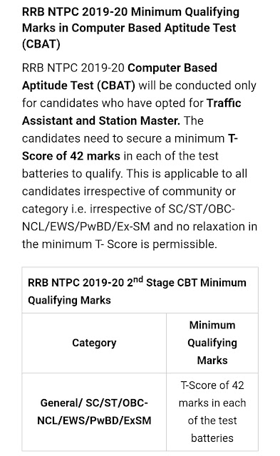 RRB NTPC Computer Based Aptitude Test