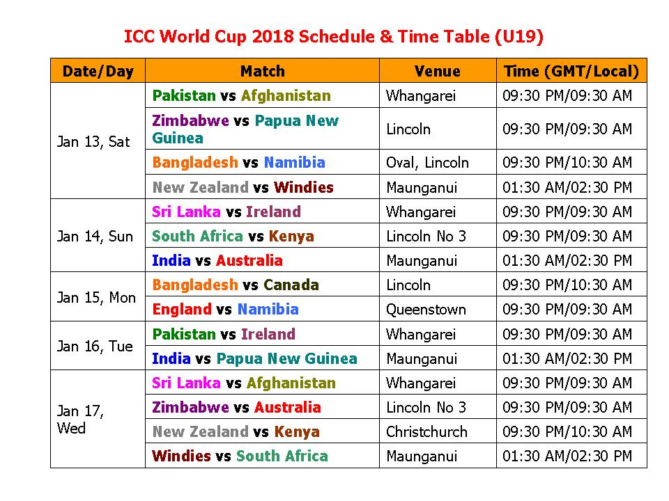 Icc World Cup 2018 Schedule Time Table U19 Under