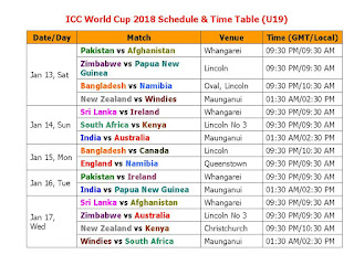 ICC World Cup 2018 Schedule & Time Table (U19),under ICC World Cup 2018 Schedule & Time Table,world cup 2018 schedule & time table,ICC World Cup 2018 team,Indian time,venue,place,local time,ist,GMT,cricket world cup 2018,ICC World Cup 2018 player list,squad,schedule & time table ICC World Cup 2018,ICC Under 19 World Cup 2018,u19 world cup 2018 schedule,confirmed time table,official time table,match detail,odi world cup 2018,icc cricket ICC Under 19 World Cup 2018 48 ODIs, start from Jan 13/2018 to Feb 03/2018  Teams: Pakistan, Afghanistan, Zimbabwe, Papua New Guinea, Bangladesh, Namibia, New Zealand, Windies, Sri Lanka, Ireland, South Africa, Kenya, India, Australia, Canada, England,