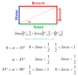 The angle is greater than zero, but less than the right angle. Mathematics For Blondes.