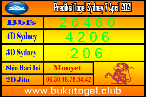 Syair Togel Sydney 7 Maret 2021