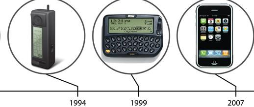 telefono movil lg