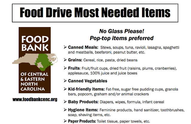 Your Local Food Bank's Most Needed Items