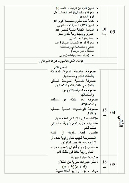 التدرج السنوي لمخطط تعلمات الرياضيات 02.png