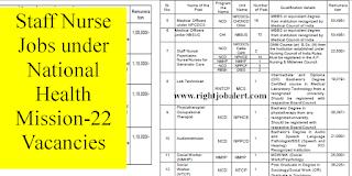 Staff Nurse Jobs under National Health Mission-22 Vacancies