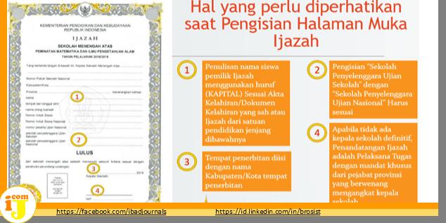 Tata Kelola Ijazah 2019 Revisi