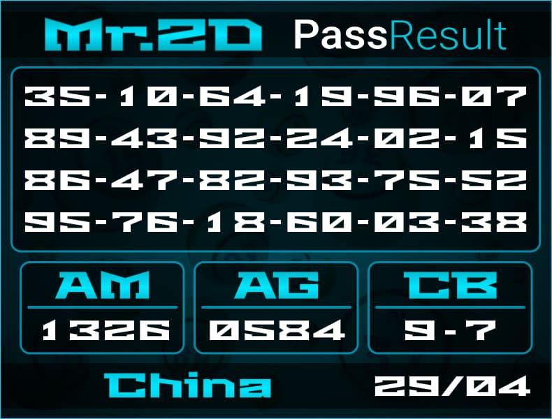 Mr.2D - Prediksi Togel China