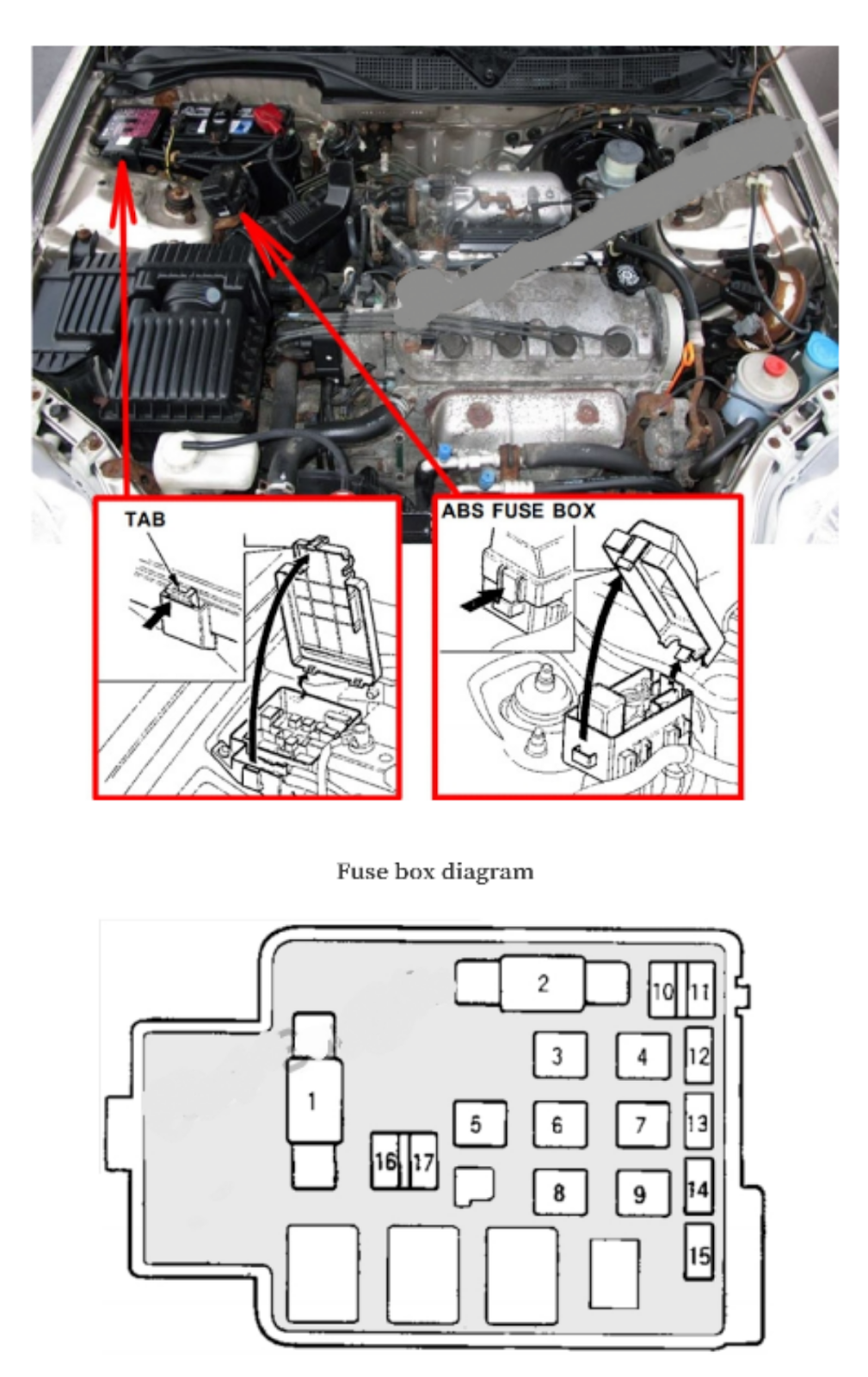 Honda Civic Ferio 1996-2000 Letak Box Sekring Dan Relay