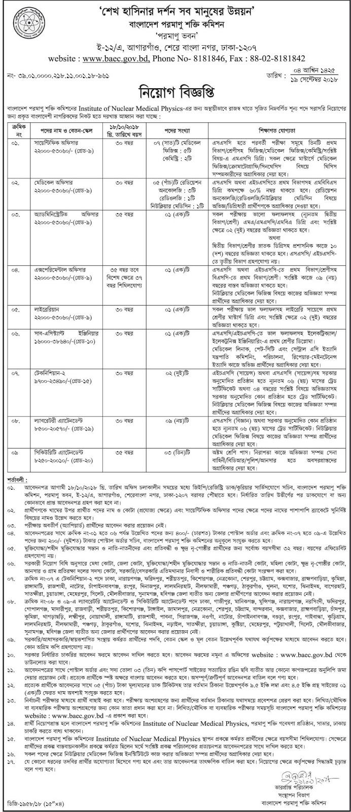 Bangladesh Atomic Energy Commission (BAEC) Job Circular 2018