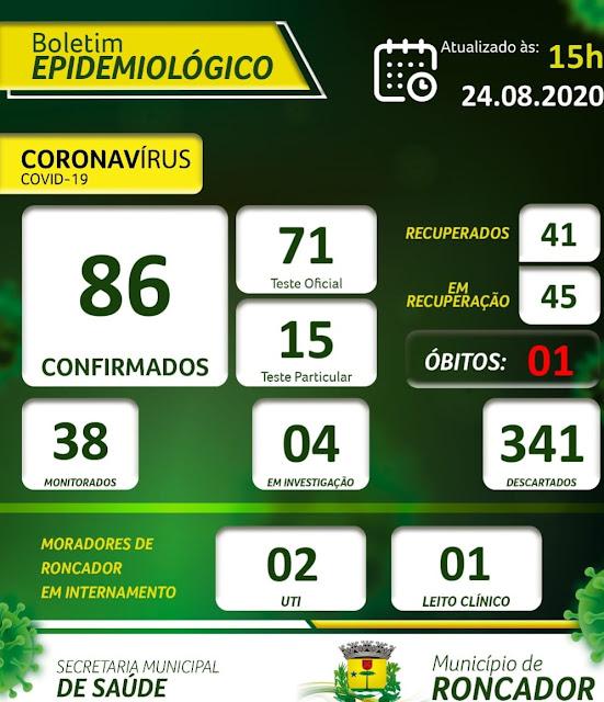 Em Roncador, já são 86 casos confirmados de coronavírus