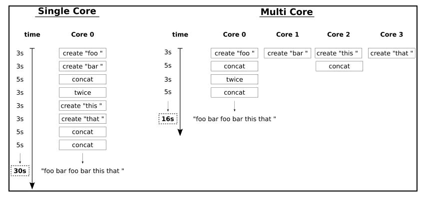 Bartek's coding blog: C++17 STL Cookbook Book Review
