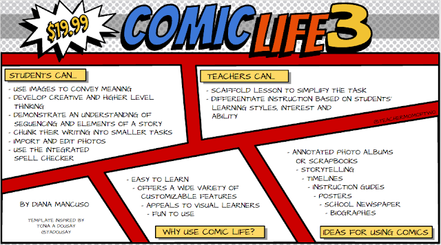 Comic Life 3 - review