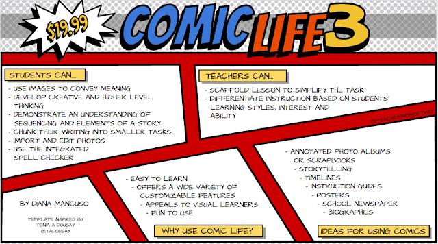 Comic Life 3 - review