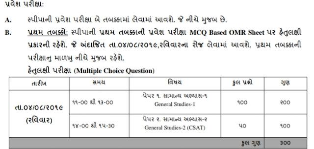 Maru Gujarat jobs, ojas Maru Gujarat