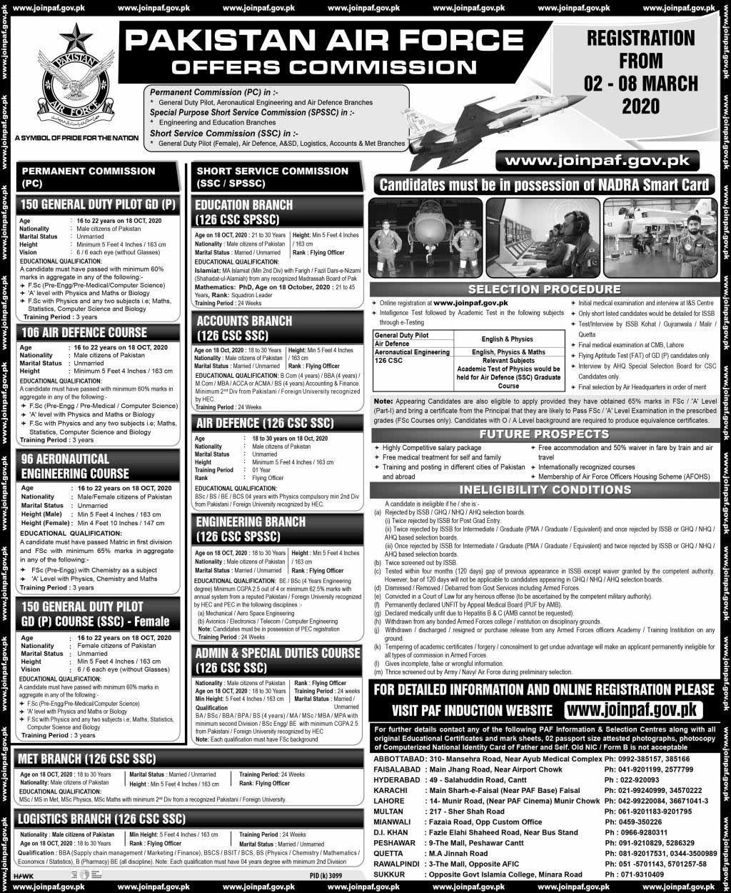 Latest 2020 Pakistan Air Force (PAF) Jobs