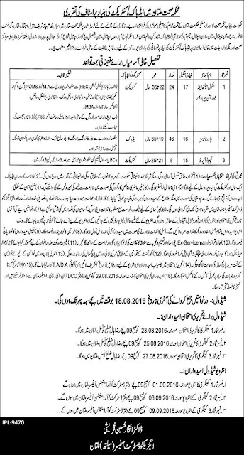 Government Jobs in Multan Health Department Jobs in Pakistan