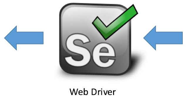 Learn Selenium WebDriver with Java in a simple way