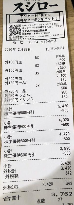 スシロー 柏店 2020/2/28 飲食のレシート