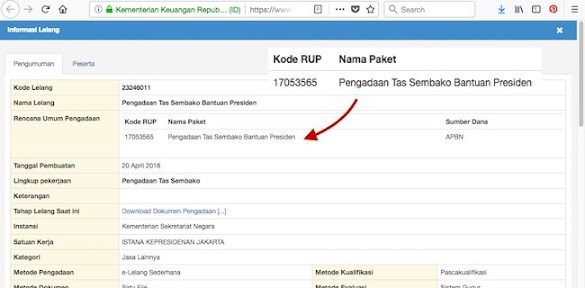 "Ternyata Tas ""Bantuan Langsung Lempar"" Ala Jokowi Gunakan APBN"