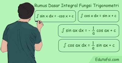 Rumus integral tak tentu fungsi trigonometri