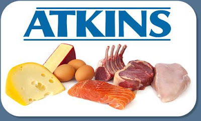 Atkins Diets eBooks Pack | Free eBooks Download