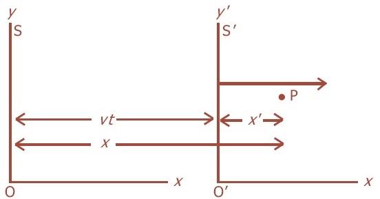 Contoh Soal Hukum 1 Newton Fisika Fontoh