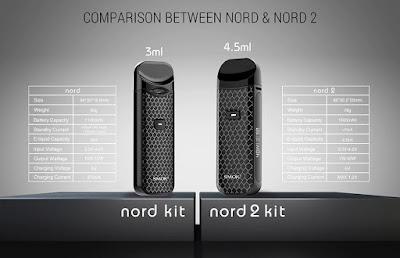 Kelebihan dan Kekurangan Smok Nord 2