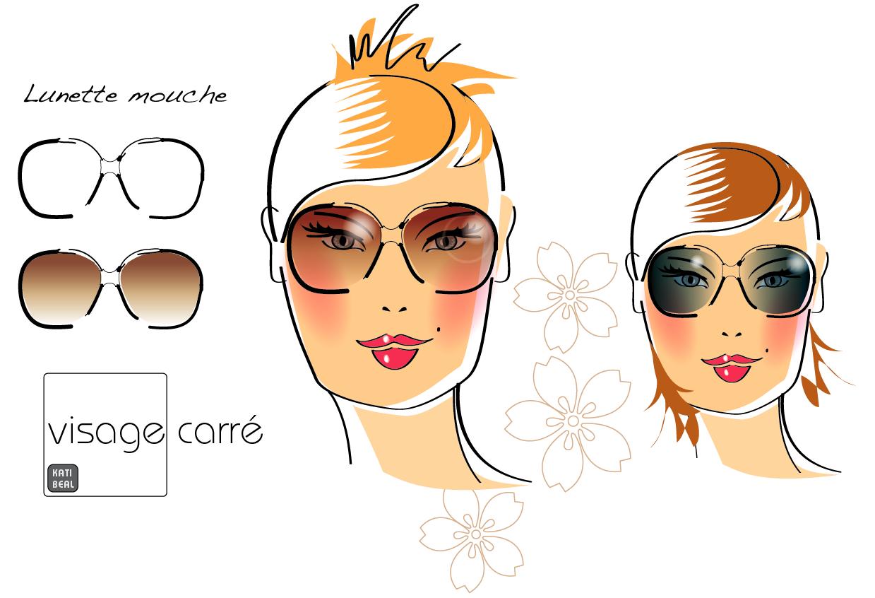 corail rouge blog de kati b al illustratrice quelles lunettes pour la forme de mon visage. Black Bedroom Furniture Sets. Home Design Ideas