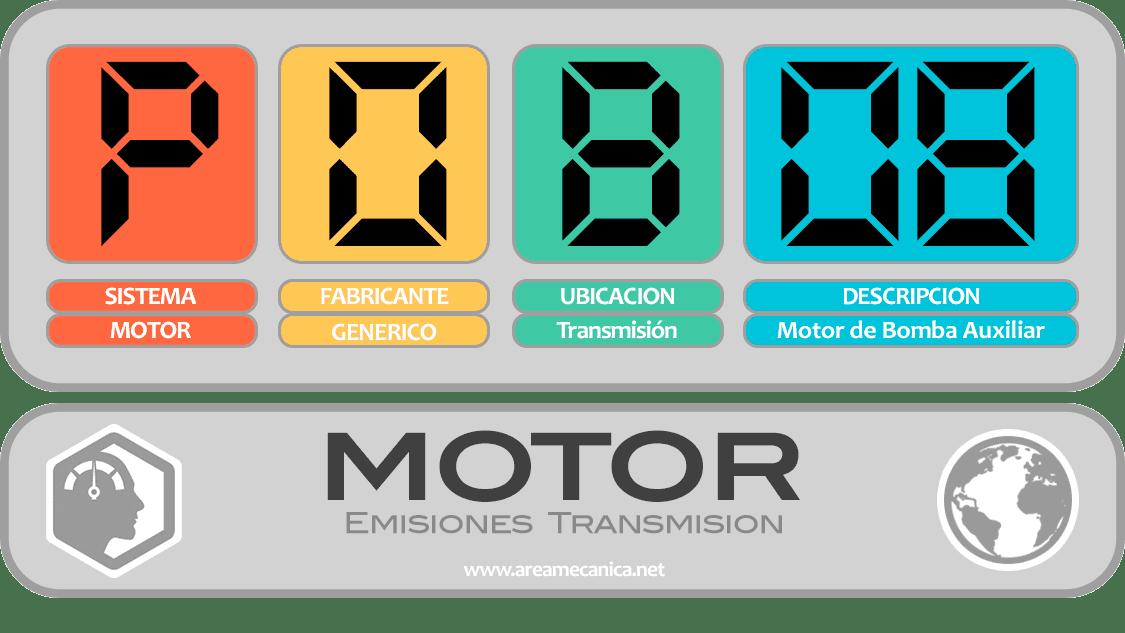 CODIGOS DE FALLA (P0B00-P0BFF) MOTOR | OBD2 | DTC