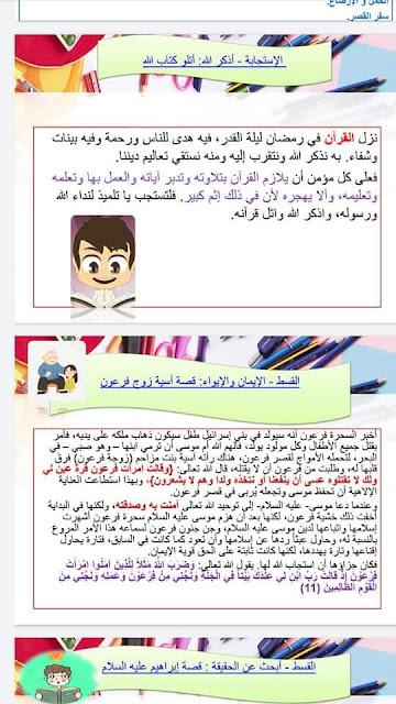 ملخصات دروس التربية الإسلامية الدورة الأولى والثانية المستوى السادس ابتدائي