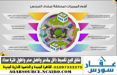 اهم مميزات منطقة امتداد النرجس التجمع القاهرة الجديدة
