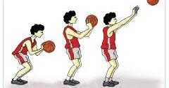 Variasi Keterampilan Gerak Dasar Menembak Dalam Permainan Bola Basket