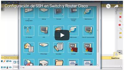 Video SSH