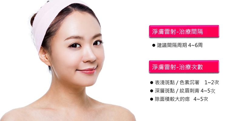 淨膚雷射治療間隔與次數建議