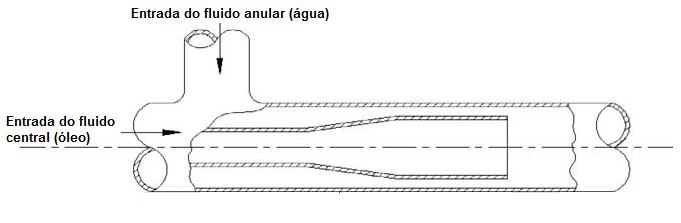 Esquema do Injetor projetado por Hasson, Mann e Nir (Hasson, Mann e Nir 1970)