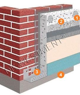 wdvs fassadend mmung wdvs aufbau fassadend mmung alu sockelschiene perimeterd mmung. Black Bedroom Furniture Sets. Home Design Ideas