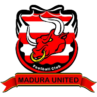 Recent Complete List of Madura United FC Roster 2018 Players Name Jersey Shirt Numbers Squad - Position