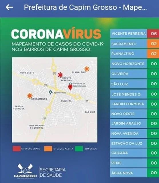 Coordenação de Combate ao Coronavírus em Capim Grosso