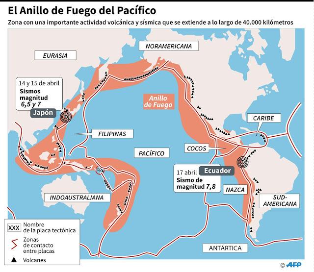El anillo de fuego del Pacífico que provocó sismo en Ecuador y amenaza a México