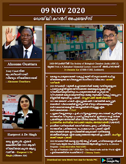 Daily Malayalam Current Affairs 09 Nov 2020